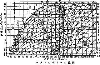 ph 線 図 エクセル